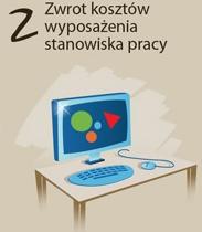 korzysci 2