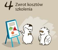 korzysci 4