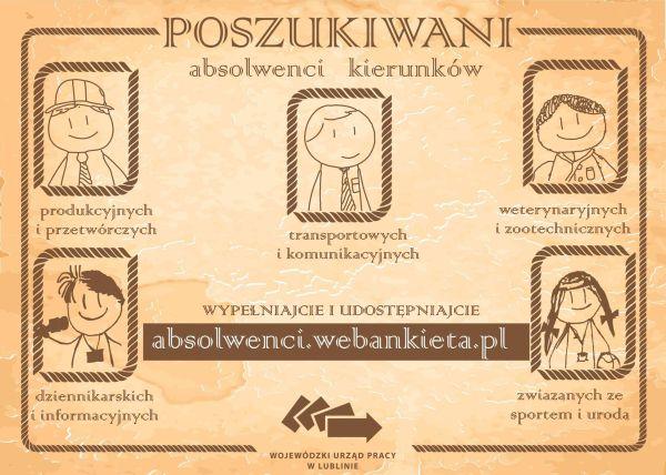 Poszukiwani absolwenci nast. kierunków